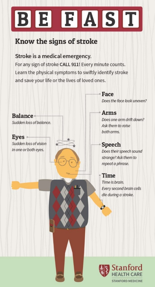 BeFast stroke tips poster, courtesy of Stanford Medicine